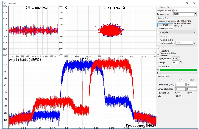 What about IQ imbalance - DC offset calibration? - LimeSDR - Myriad