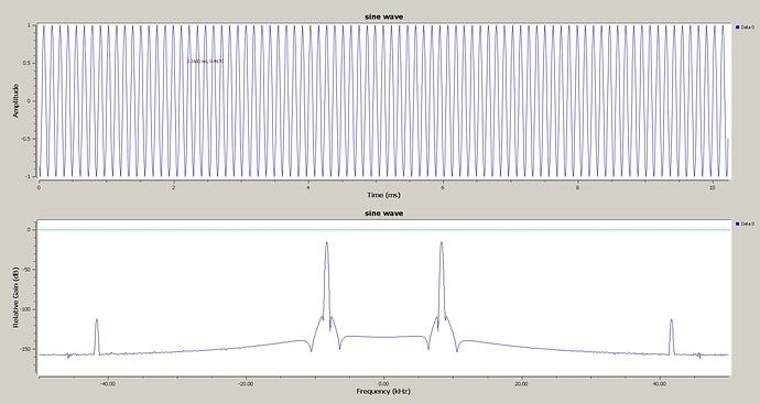 output-sine