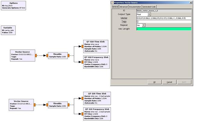 simple flowgraph