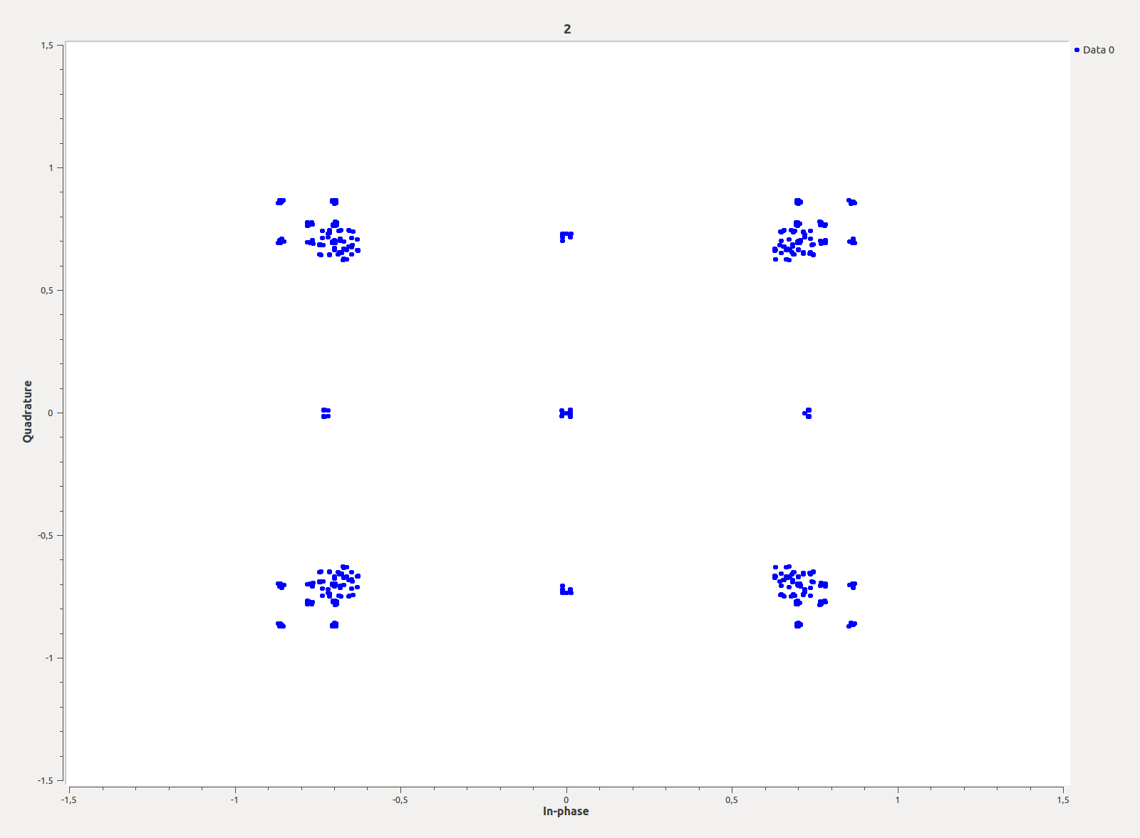 GNURadio Constellation Modulator - Myriad RF Discourse