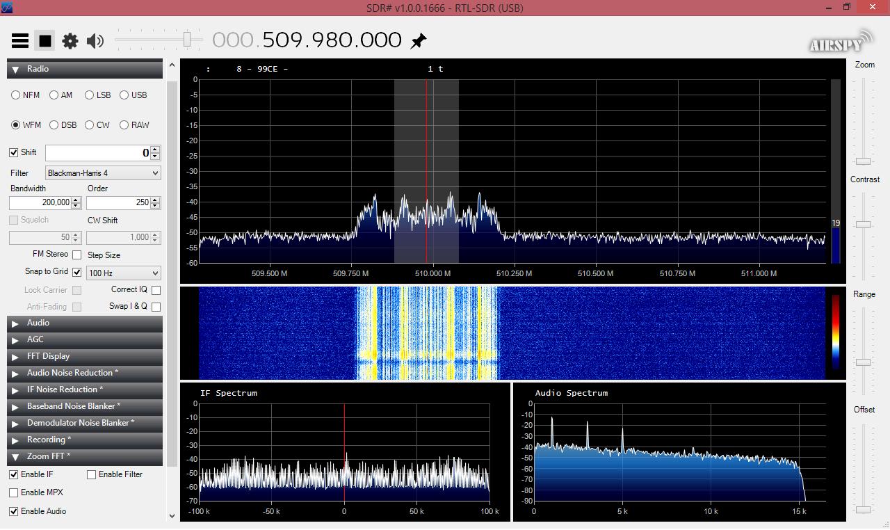 LimeSDR Mini + Raspberry Pi 3 B+ Transmission problem