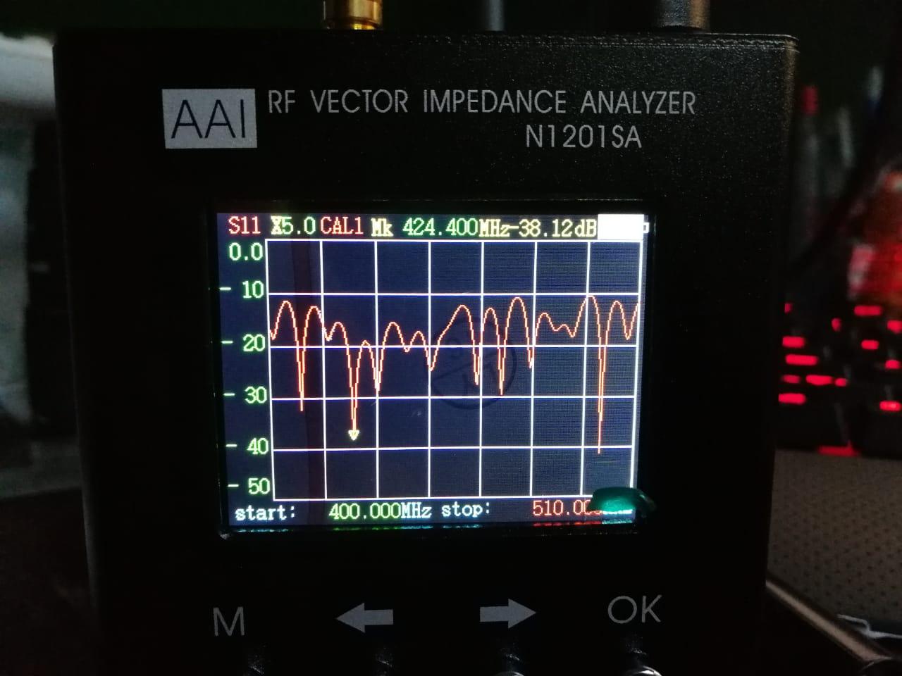 Vector Network Analyzer - LimeSDR - Myriad RF Discourse