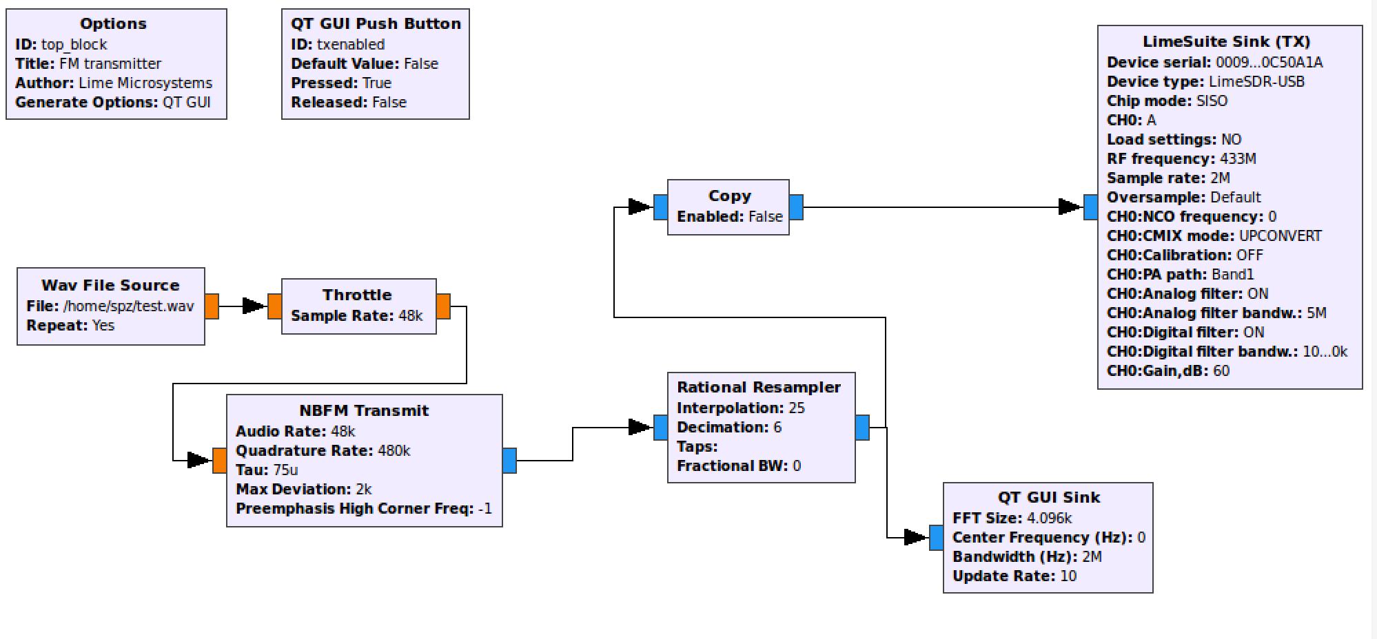 Software control of TX in gnuradio - LimeSDR - Myriad RF Discourse