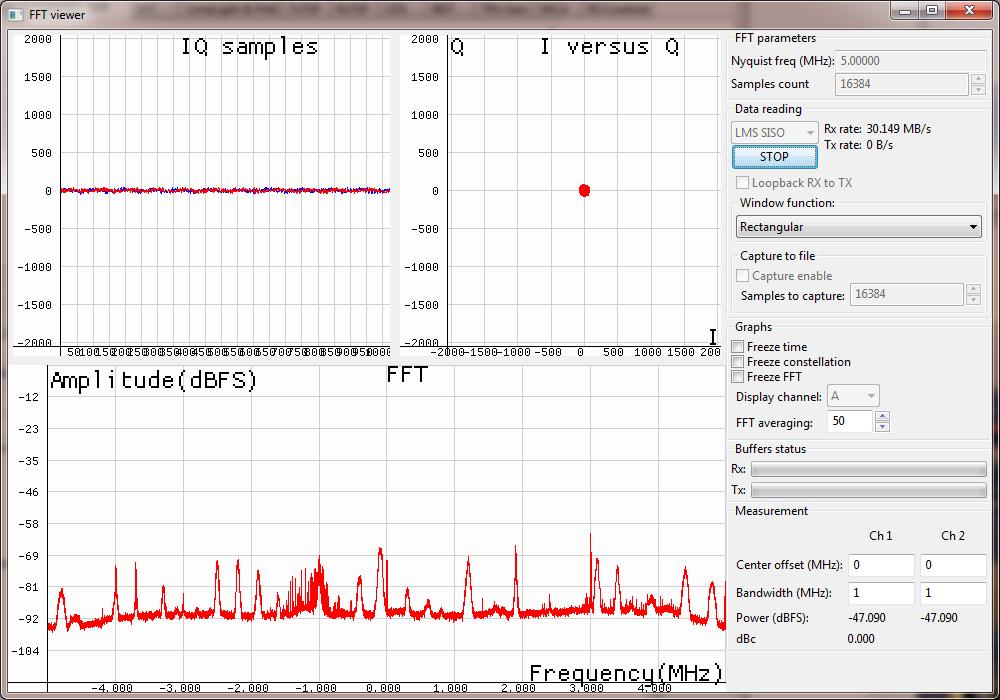 Limesdr mini with SDRsharp - LimeSDR - Myriad RF Discourse