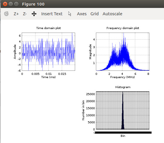 Octave_SoftGNSS_histogram