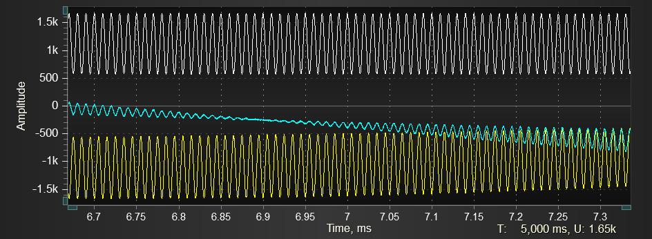 Discontinuities in Rx signal - LimeSDR - Myriad RF Discourse