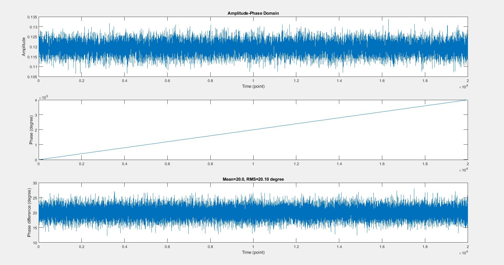 Wifi signal generator and analyzer application - RAN Forum - Myriad
