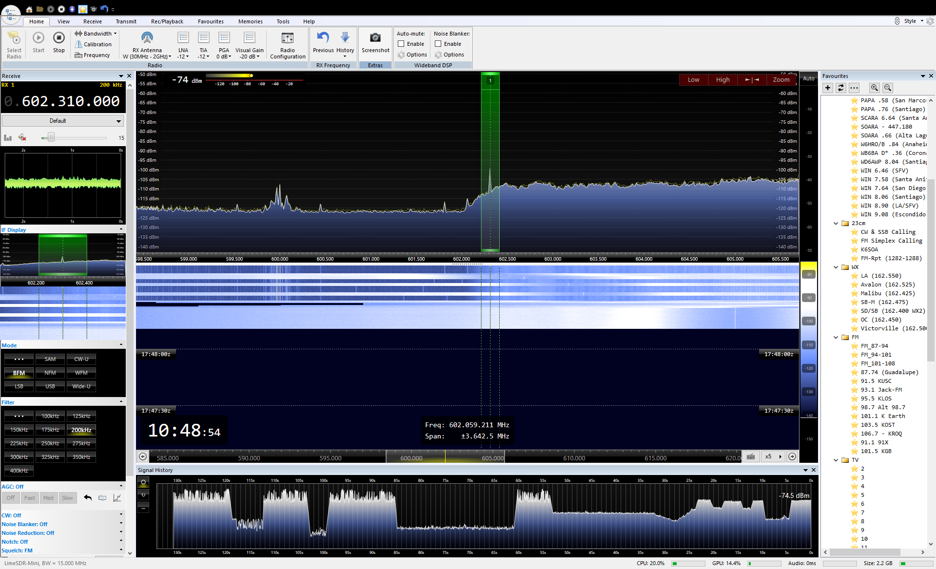Lime SDR Mini - Odd Two Peak Pattern on Many Frequencies - LimeSDR
